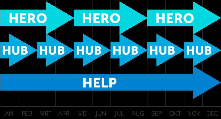 Hero, Hub & Help – Charity